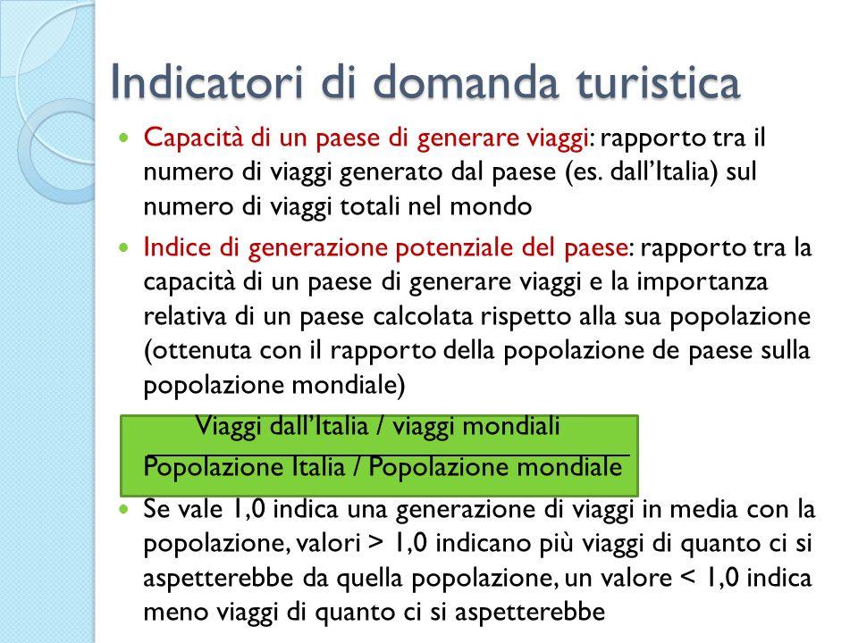 Indicatori di domanda turistica Capacità di un paese di generare viaggi: rapporto tra il numero di viaggi generato dal paese (es. dallItalia) sul nume