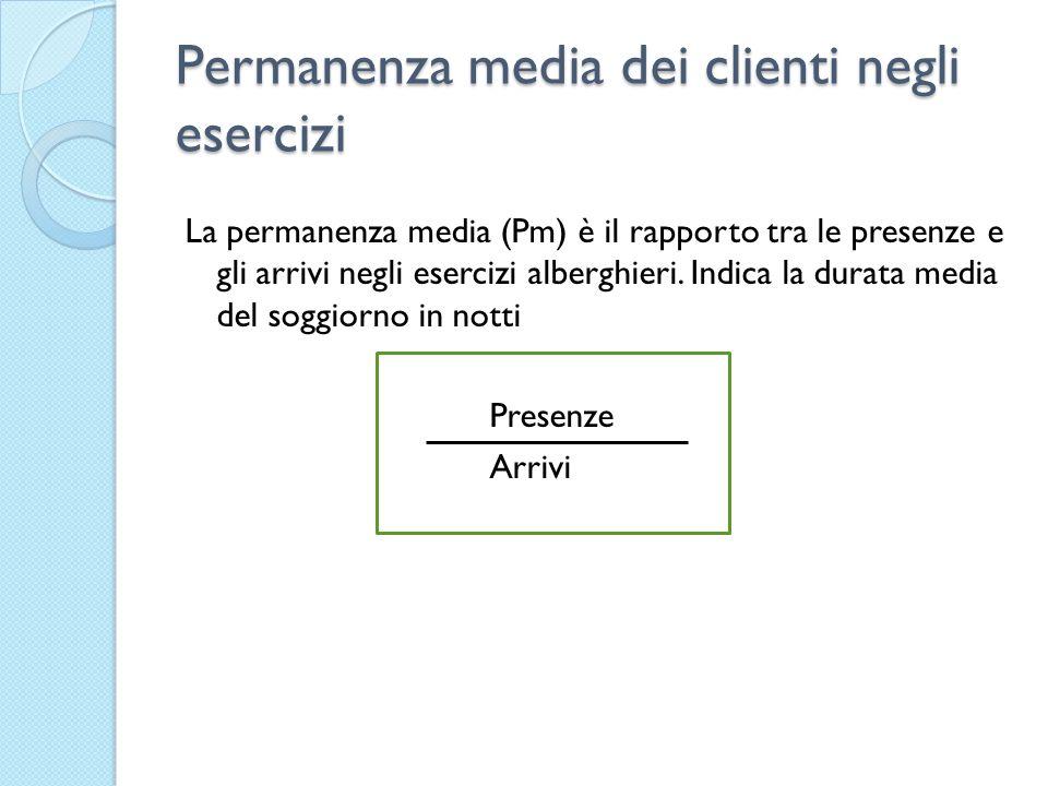 Permanenza media dei clienti negli esercizi La permanenza media (Pm) è il rapporto tra le presenze e gli arrivi negli esercizi alberghieri. Indica la