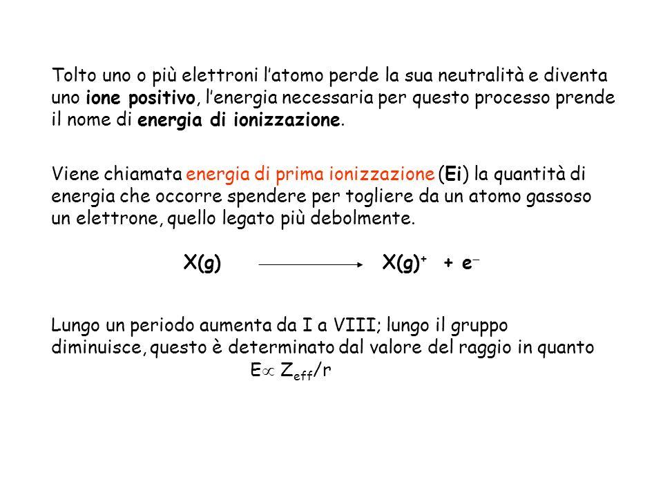 Lungo un periodo aumenta da I a VIII; lungo il gruppo diminuisce, questo è determinato dal valore del raggio in quanto E Z eff /r Viene chiamata energ