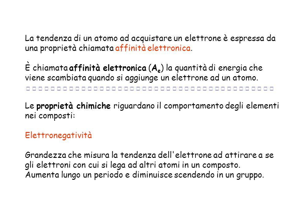 La tendenza di un atomo ad acquistare un elettrone è espressa da una proprietà chiamata affinità elettronica. È chiamata affinità elettronica (A e ) l