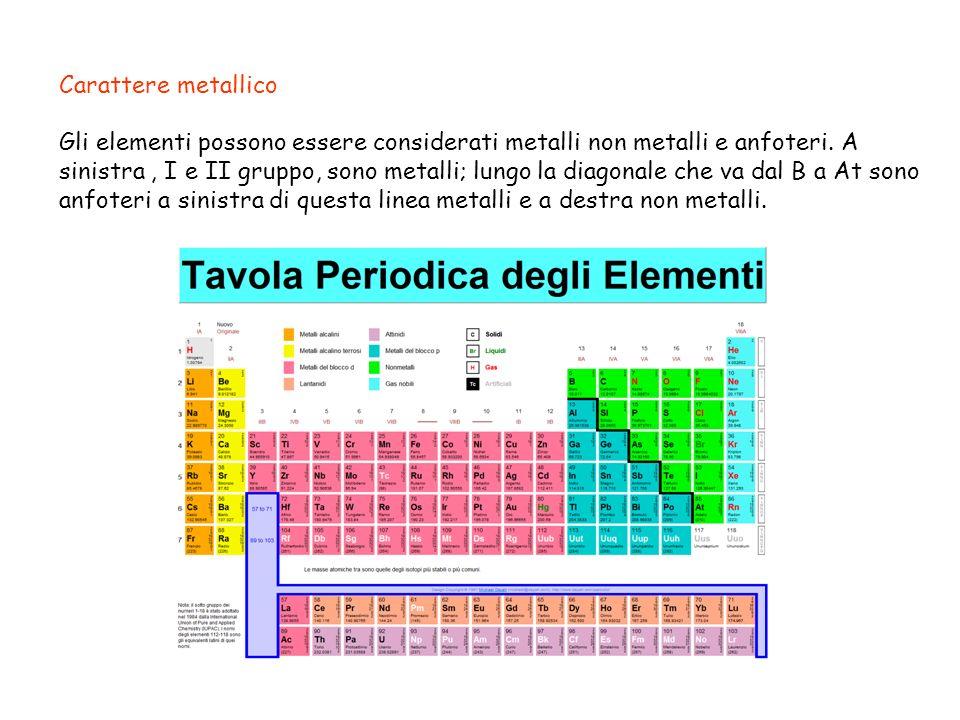 Carattere metallico Gli elementi possono essere considerati metalli non metalli e anfoteri. A sinistra, I e II gruppo, sono metalli; lungo la diagonal