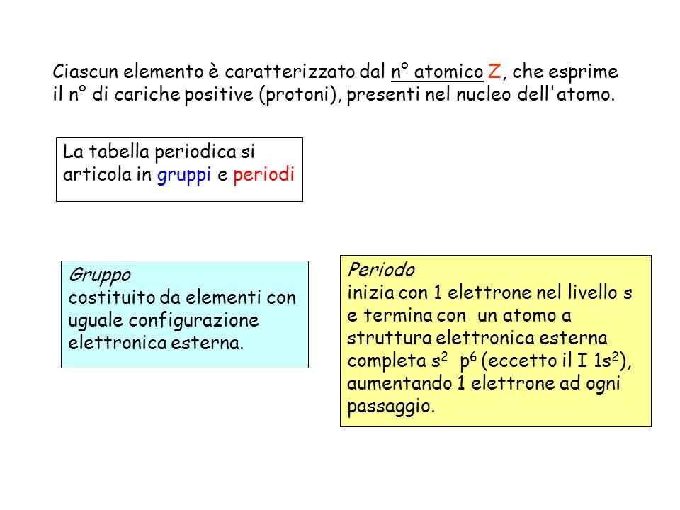 Ciascun elemento è caratterizzato dal n° atomico Z, che esprime il n° di cariche positive (protoni), presenti nel nucleo dell'atomo. La tabella period