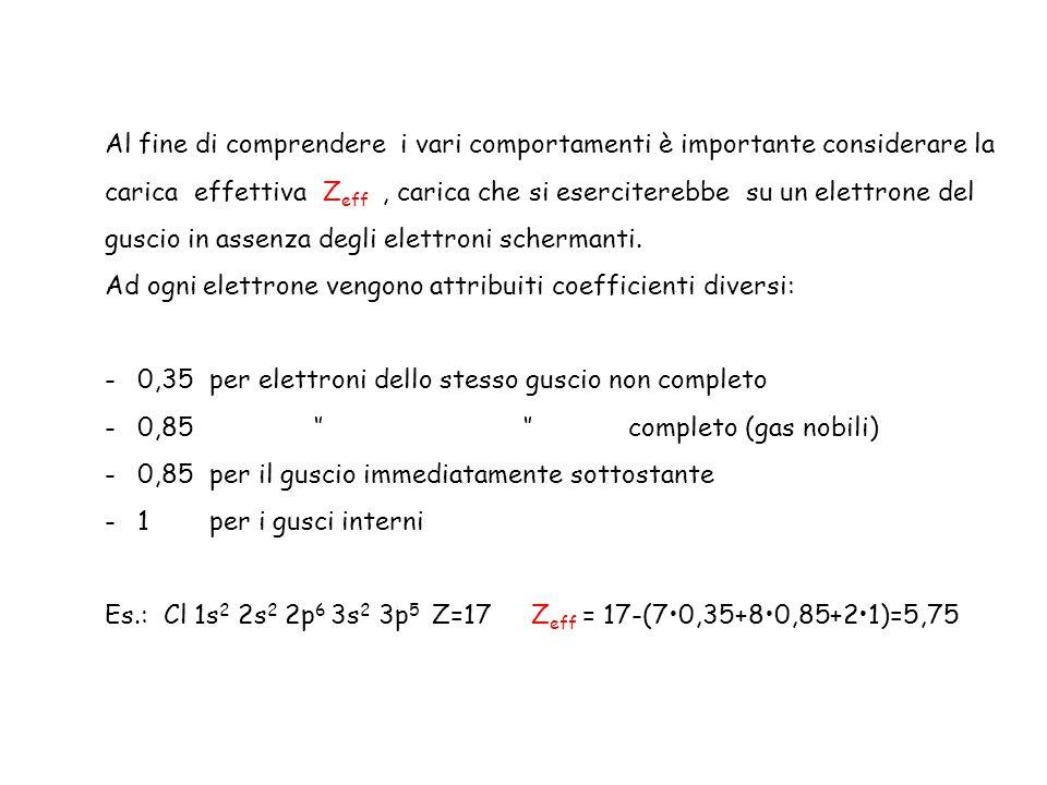Raggio atomico Considerando la posizione degli elementi nella tavola periodica, la grandezza degli atomi varia in modo abbastanza regolare: Gli elementi dello stesso gruppo sono più grandi man mano che si scende; quindi il raggio atomico aumenta scendendo lungo un gruppo.
