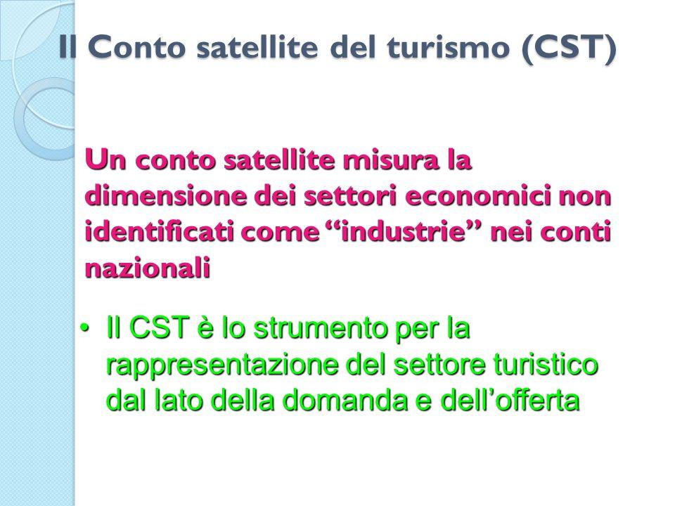 Il Conto satellite del turismo (CST) Un conto satellite misura la dimensione dei settori economici non identificati come industrie nei conti nazionali