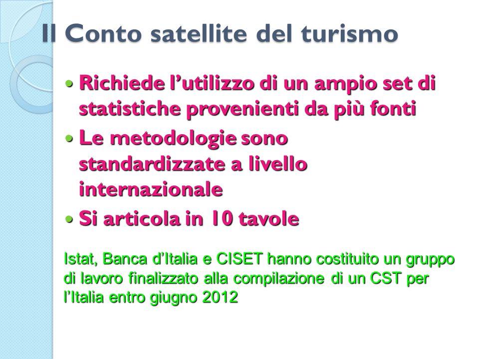 Il Conto satellite del turismo Richiede lutilizzo di un ampio set di statistiche provenienti da più fonti Richiede lutilizzo di un ampio set di statis