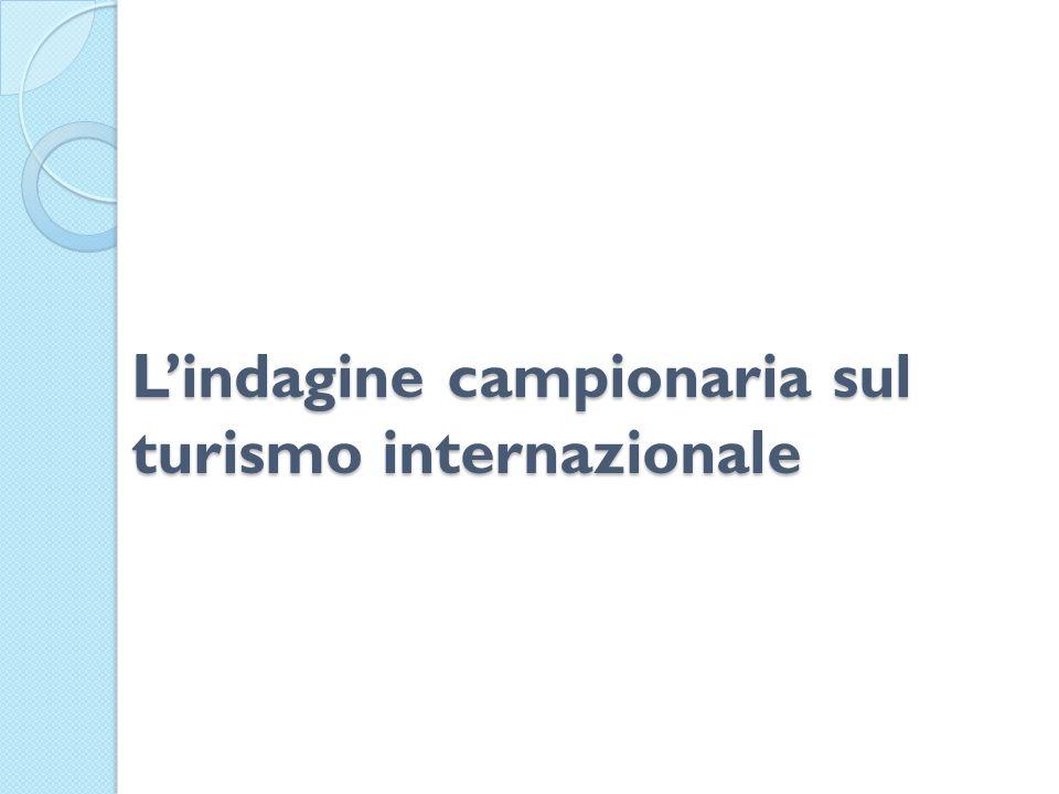 Lindagine campionaria sul turismo internazionale