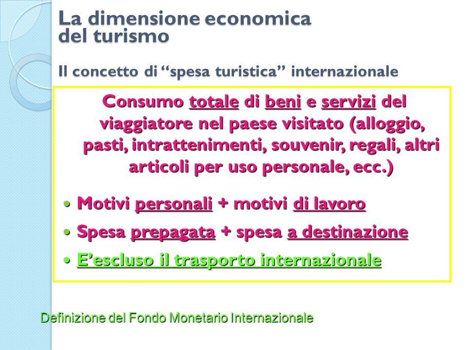 La dimensione economica del turismo Il concetto di spesa turistica internazionale Consumo totale di beni e servizi del viaggiatore nel paese visitato