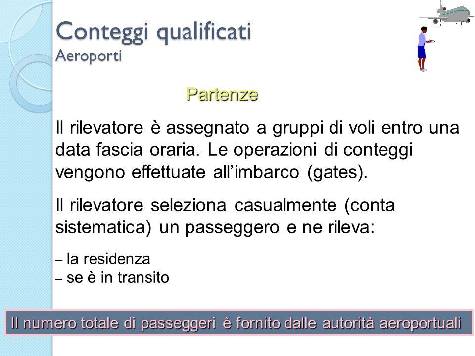 Partenze Il rilevatore è assegnato a gruppi di voli entro una data fascia oraria. Le operazioni di conteggi vengono effettuate allimbarco (gates). Il
