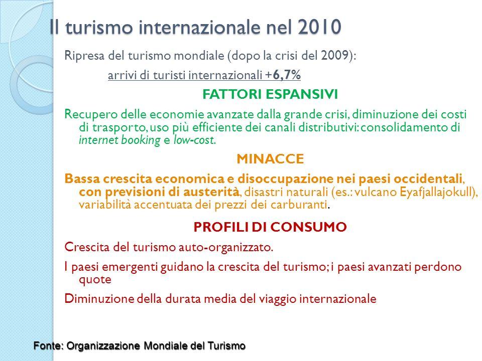 Il turismo internazionale nel 2010 Ripresa del turismo mondiale (dopo la crisi del 2009): arrivi di turisti internazionali +6,7% FATTORI ESPANSIVI Rec