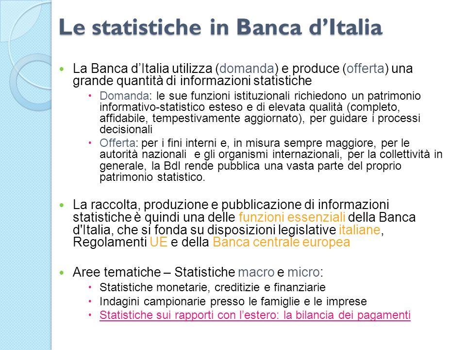 Le statistiche in Banca dItalia La Banca dItalia utilizza (domanda) e produce (offerta) una grande quantità di informazioni statistiche Domanda: le su