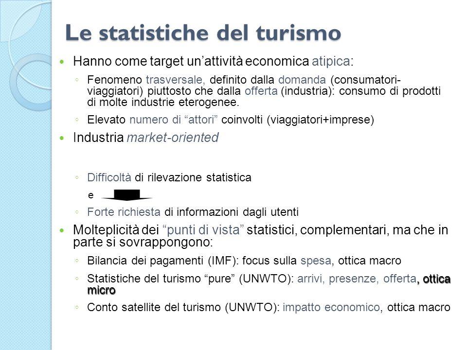 Le statistiche del turismo Le statistiche del turismo Hanno come target unattività economica atipica: Fenomeno trasversale, definito dalla domanda (co
