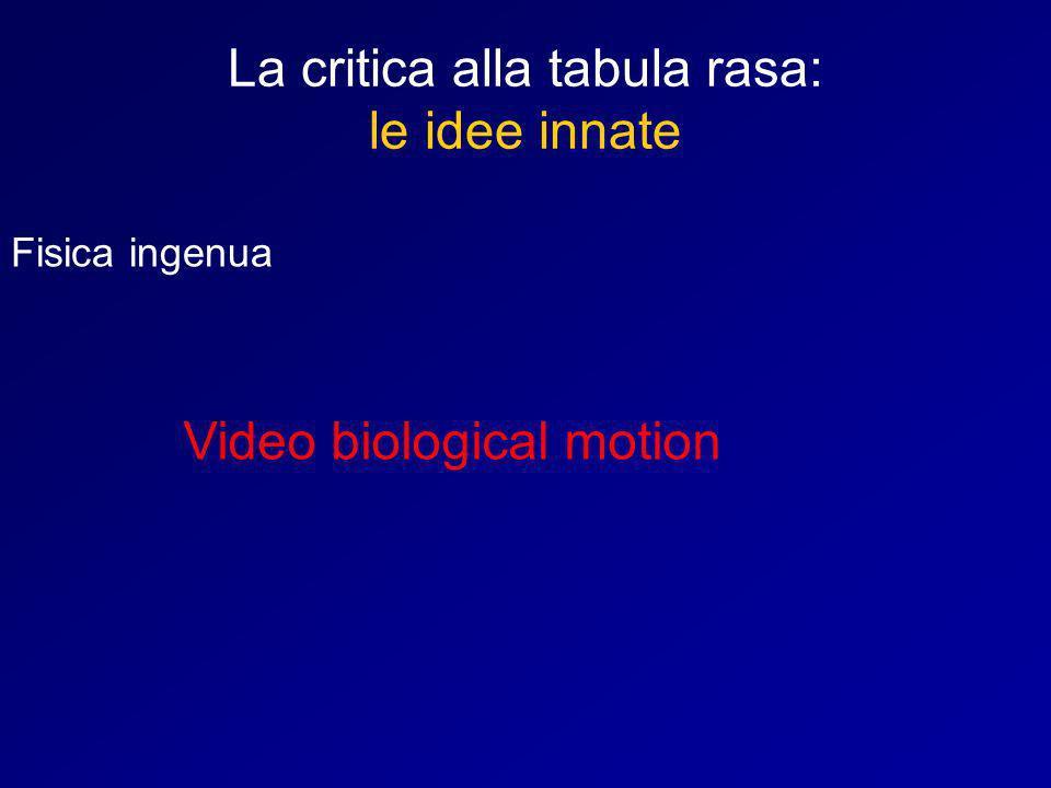 La critica alla tabula rasa: le idee innate Fisica ingenua Video biological motion