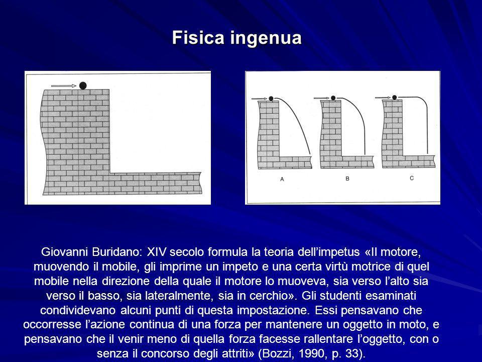 Fisica ingenua Giovanni Buridano: XIV secolo formula la teoria dellimpetus «Il motore, muovendo il mobile, gli imprime un impeto e una certa virtù mot