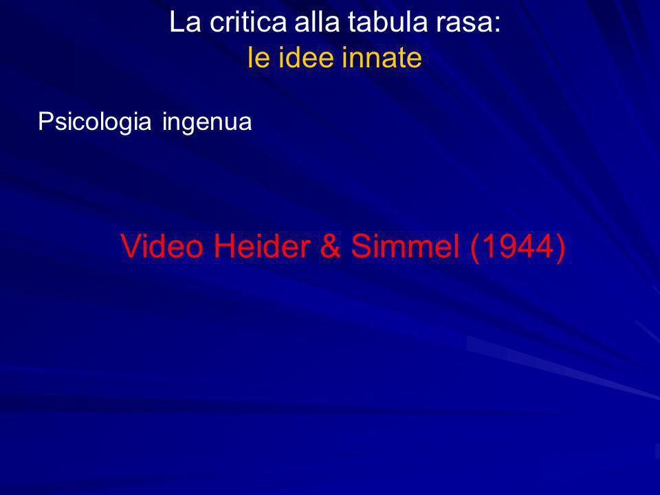 La critica alla tabula rasa: le idee innate Psicologia ingenua Video Heider & Simmel (1944)