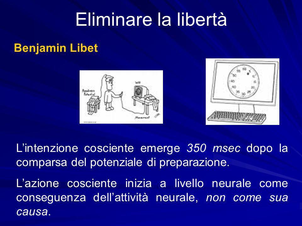 Eliminare la libertà Benjamin Libet Lintenzione cosciente emerge 350 msec dopo la comparsa del potenziale di preparazione. Lazione cosciente inizia a