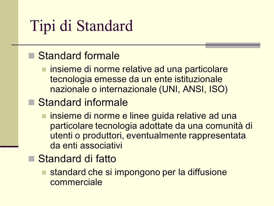 Tipi di Standard Standard formale insieme di norme relative ad una particolare tecnologia emesse da un ente istituzionale nazionale o internazionale (UNI, ANSI, ISO) Standard informale insieme di norme e linee guida relative ad una particolare tecnologia adottate da una comunità di utenti o produttori, eventualmente rappresentata da enti associativi Standard di fatto standard che si impongono per la diffusione commerciale