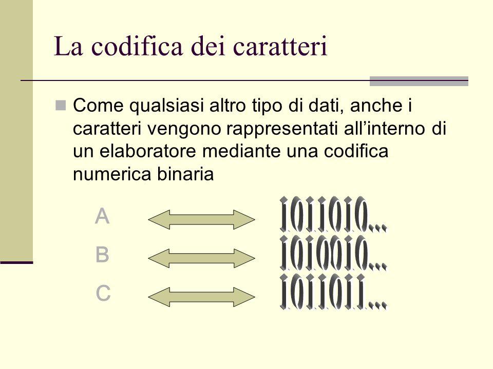 La codifica dei caratteri Come qualsiasi altro tipo di dati, anche i caratteri vengono rappresentati allinterno di un elaboratore mediante una codifica numerica binaria A B C
