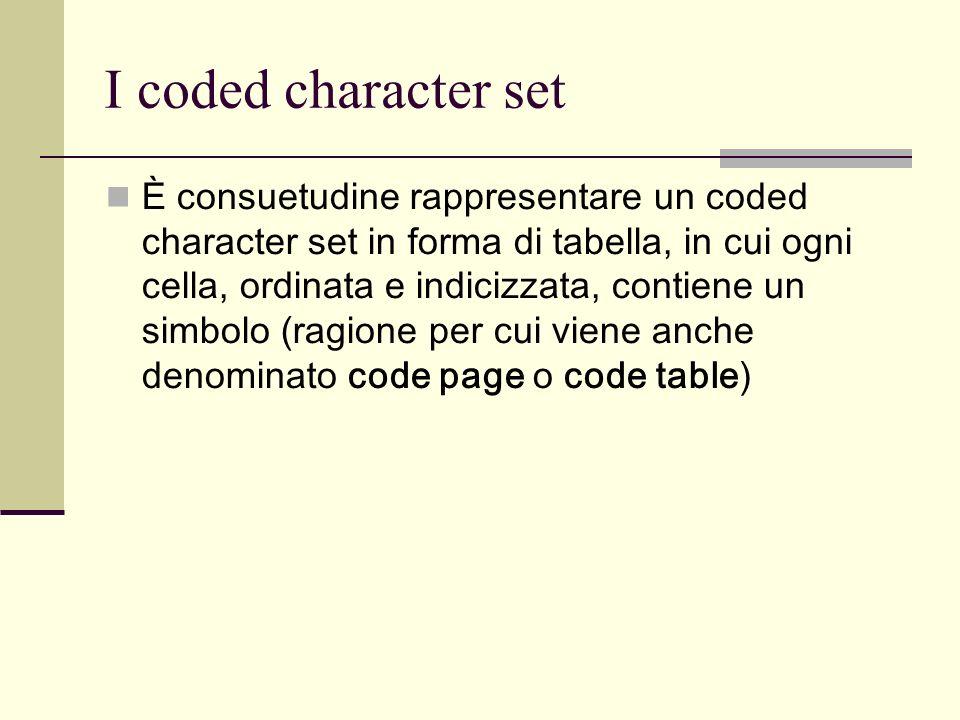 La tavola dei caratteri ASCII