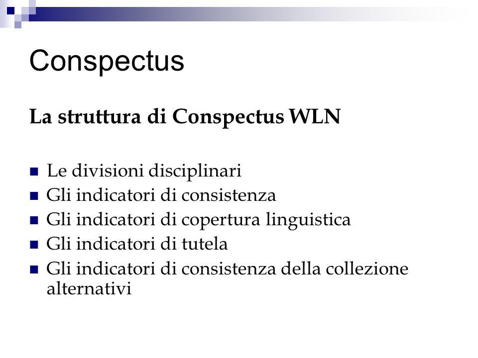 Conspectus La struttura di Conspectus WLN Le divisioni disciplinari Gli indicatori di consistenza Gli indicatori di copertura linguistica Gli indicatori di tutela Gli indicatori di consistenza della collezione alternativi