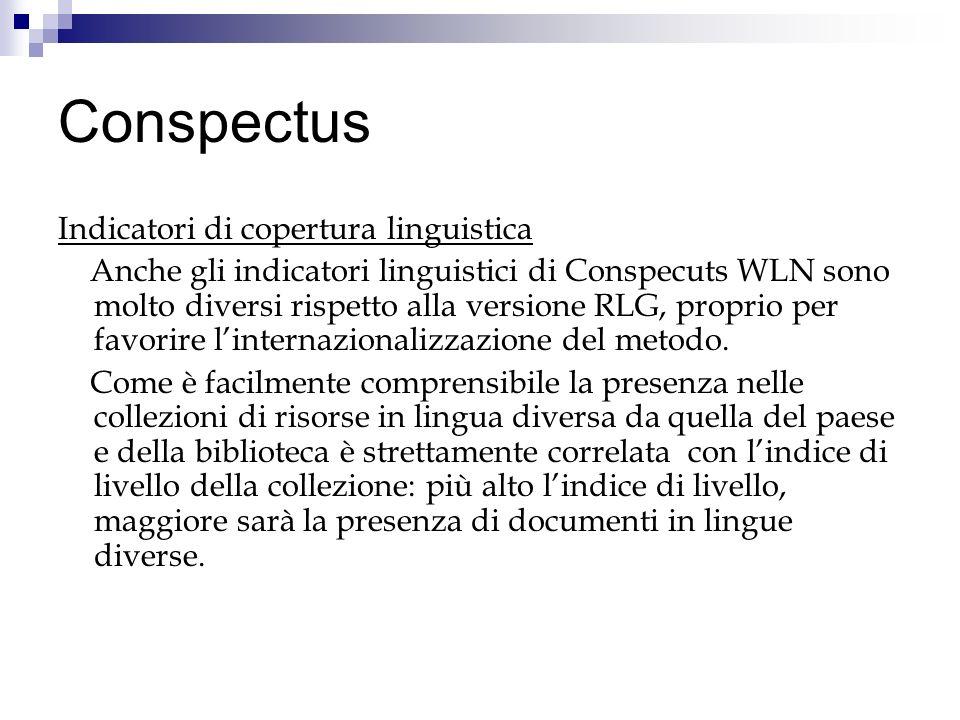 Conspectus Indicatori di copertura linguistica Anche gli indicatori linguistici di Conspecuts WLN sono molto diversi rispetto alla versione RLG, proprio per favorire linternazionalizzazione del metodo.