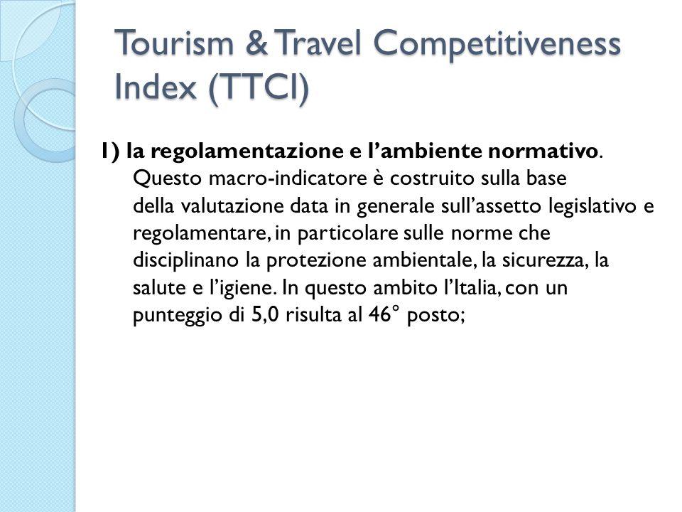 Tourism & Travel Competitiveness Index (TTCI) 1) la regolamentazione e lambiente normativo.