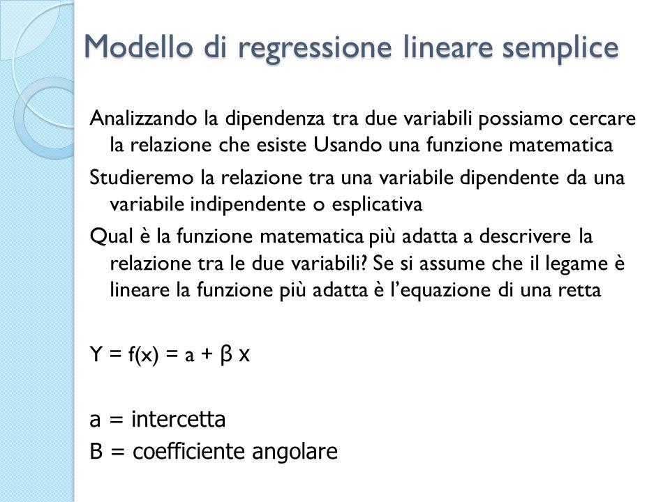 Retta di regressione lineare semplice Una retta di regressione lineare descrive come cambia una variabile dipendente y quando cambia la variabile esplicativa x Obiettivo è individuare la retta che interpreta meglio i punti empirici ossia che interpola meglio i punti sul piano Operativamente utilizziamo il metodo dei minimi quadrati: la retta migliore sarà quella che minimizza la somma degli scarti (residui) tra i valori osservati (y i ) e i valori teorici trovati sulla retta (y i *) (y i - y i *) 2 = min (y i – a – βx i ) 2 = min