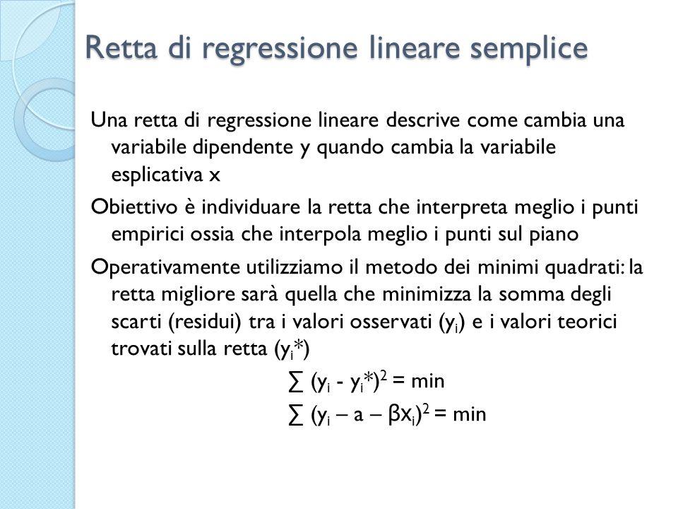 Retta di regressione lineare semplice Attraverso il calcolo dei minimi quadrati ottengo le seguenti soluzioni a = μ y – β μ x Β = σ(x,y) / σ 2 (x) Codevianza (x,y) = σ(x,y) = (x i – μ x )*( y i – μ y ) devianza (x) = σ 2 (x) = (x i – μ x ) 2 devianza (y) = σ 2 (y) = (y i – μ y ) 2