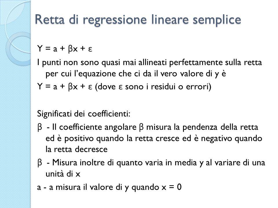 Retta di regressione lineare semplice devianza (y) = σ(y) = (y i – μ y ) 2 Si dimostra che la devianza di y può essere scomposta in due parti σ(y) = (y i * – μ y ) 2 + (y i – y i * ) 2 Dove (y i * – μ y ) 2 rappresenta la parte di devianza totale spiegata dalla regressione e si chiama devianza di regressione Dev(R) e (y i – y i * ) 2 rappresenta la parte di devianza non spiegata dalla regressione denominata devianza dei residui Dev(E) ed è la quantità da minimizzare con il metodo dei minimi quadrati Dev(y) = Dev(R) + Dev(E)