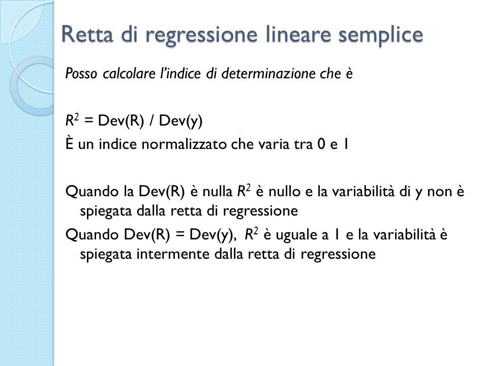 Retta di regressione lineare semplice Posso calcolare lindice di determinazione che è R 2 = Dev(R) / Dev(y) È un indice normalizzato che varia tra 0 e