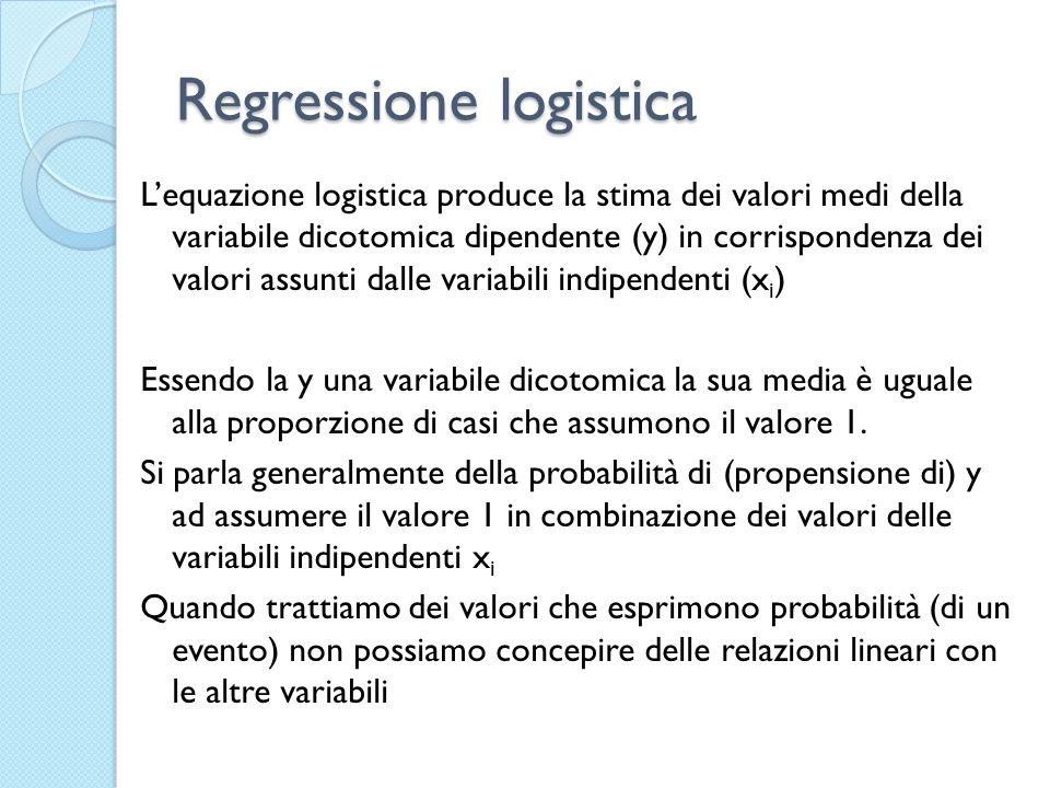 Regressione logistica Lequazione logistica produce la stima dei valori medi della variabile dicotomica dipendente (y) in corrispondenza dei valori ass