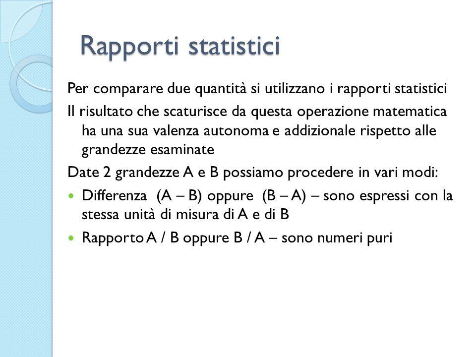 Rapporti statistici Per comparare due quantità si utilizzano i rapporti statistici Il risultato che scaturisce da questa operazione matematica ha una sua valenza autonoma e addizionale rispetto alle grandezze esaminate Date 2 grandezze A e B possiamo procedere in vari modi: Differenza (A – B) oppure (B – A) – sono espressi con la stessa unità di misura di A e di B Rapporto A / B oppure B / A – sono numeri puri