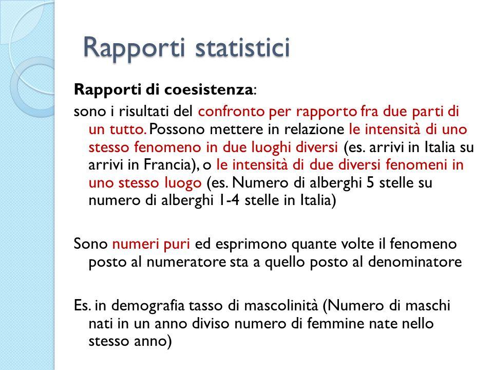 Rapporti statistici Rapporti di derivazione: sono i risultati del confronto di due fenomeni legati da un rapporto causa effetto Es.