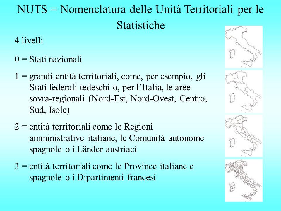 NUTS = Nomenclatura delle Unità Territoriali per le Statistiche 4 livelli 0 = Stati nazionali 1 = grandi entità territoriali, come, per esempio, gli Stati federali tedeschi o, per lItalia, le aree sovra-regionali (Nord-Est, Nord-Ovest, Centro, Sud, Isole) 2 = entità territoriali come le Regioni amministrative italiane, le Comunità autonome spagnole o i Länder austriaci 3 = entità territoriali come le Province italiane e spagnole o i Dipartimenti francesi