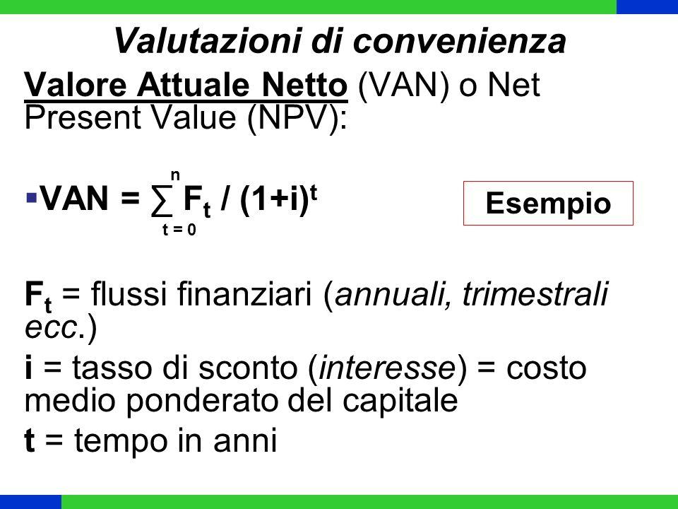 Valutazioni di convenienza Valore Attuale Netto (VAN) o Net Present Value (NPV): VAN = F t / (1+i) t F t = flussi finanziari (annuali, trimestrali ecc