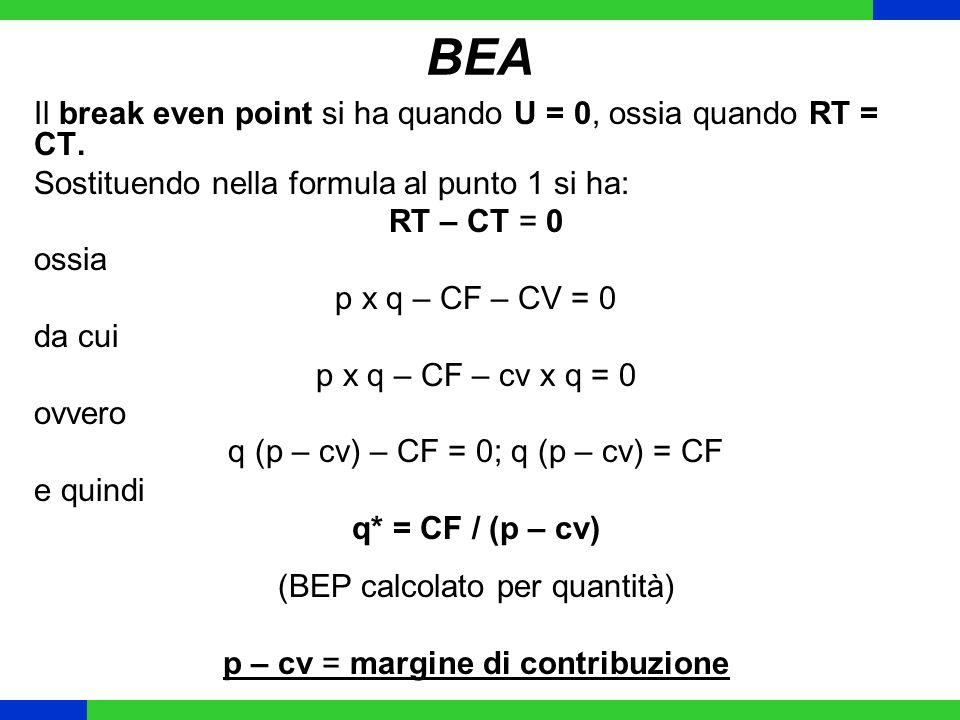 BEA Il break even point si ha quando U = 0, ossia quando RT = CT. Sostituendo nella formula al punto 1 si ha: RT – CT = 0 ossia p x q – CF – CV = 0 da