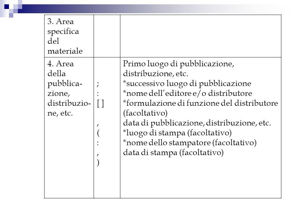 3. Area specifica del materiale 4. Area della pubblica- zione, distribuzio- ne, etc. ; : [ ], ( :, ) Primo luogo di pubblicazione, distribuzione, etc.