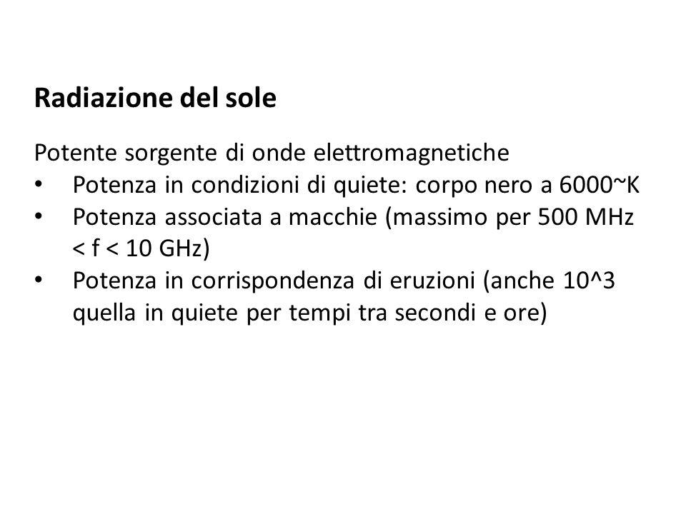 Radiazione planetaria Giove unica apprezzabile sorgente planetaria per 30 MHz < f < 5 GHz Venere (emissione termica) per f > 5 GHz Radiazione lunare: Corpo nero con 100 K < T < 300K Radiazione da sorgenti esterne al sistema solare Radiazione galattica per 10 MHz < f < 10GHz (max ~ 10^(-19) W m^(-2) Hz^(-1) Supernova Cassiopea-A ha potenza maggiore di quella del sole in quiete per 3 MHz < f < 50 MHz Sfondo cosmico: corpo nero a T = ~3 K