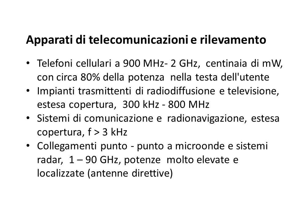 Apparati di telecomunicazioni e rilevamento Telefoni cellulari a 900 MHz- 2 GHz, centinaia di mW, con circa 80% della potenza nella testa dell'utente