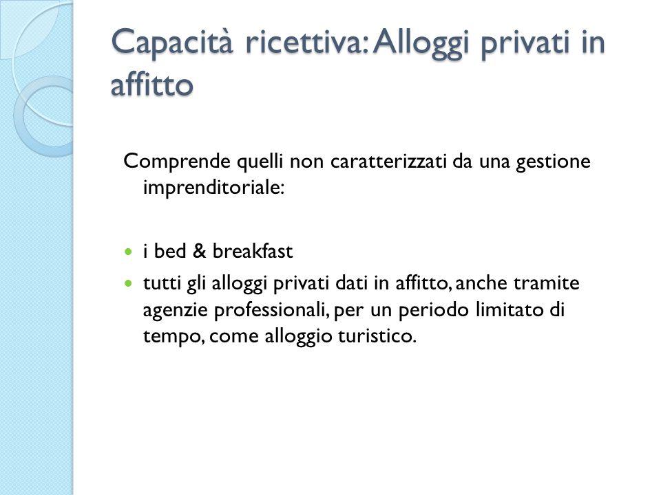 Capacità ricettiva: Alloggi privati in affitto Comprende quelli non caratterizzati da una gestione imprenditoriale: i bed & breakfast tutti gli allogg