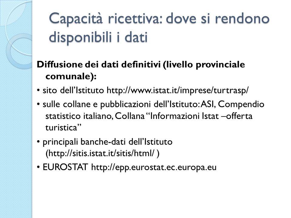 Capacità ricettiva: dove si rendono disponibili i dati Diffusione dei dati definitivi (livello provinciale comunale): sito dellIstituto http://www.ist