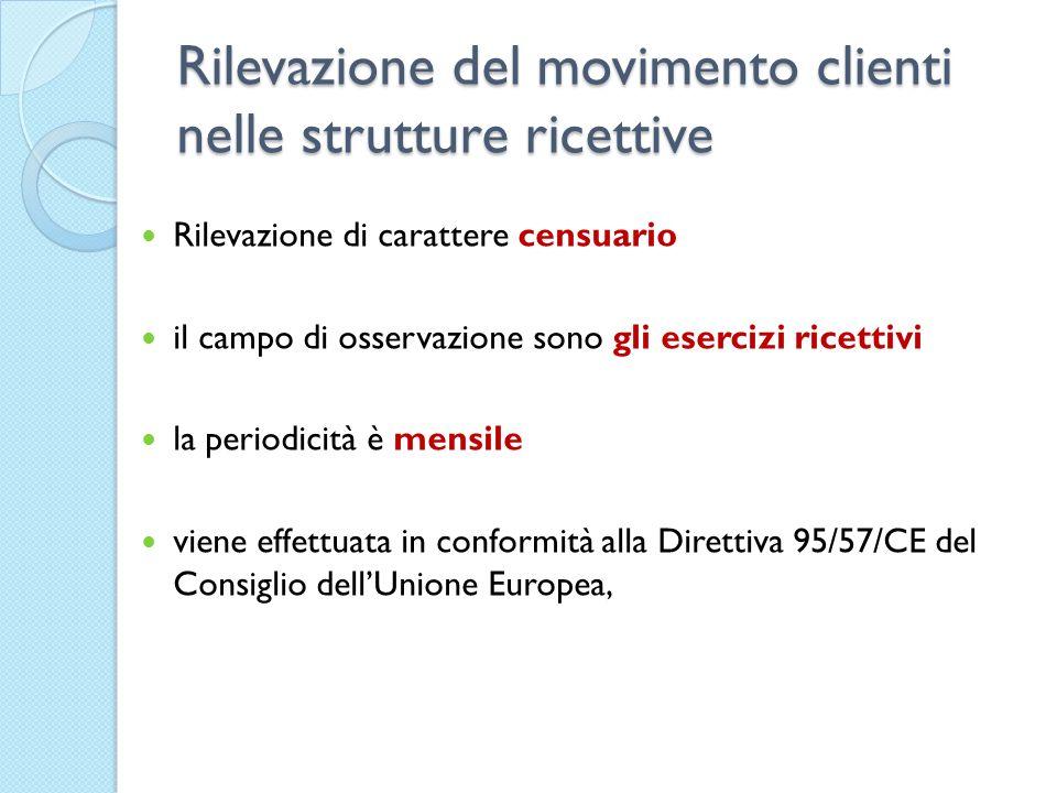 Rilevazione del movimento clienti nelle strutture ricettive Rilevazione di carattere censuario il campo di osservazione sono gli esercizi ricettivi la