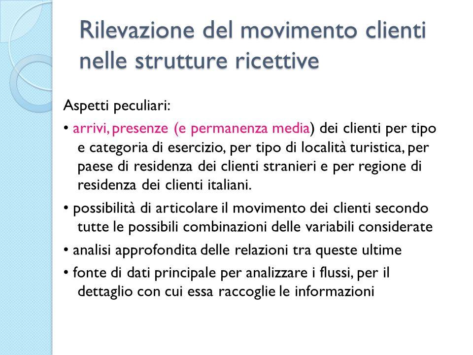 Rilevazione del movimento clienti nelle strutture ricettive Aspetti peculiari: arrivi, presenze (e permanenza media) dei clienti per tipo e categoria