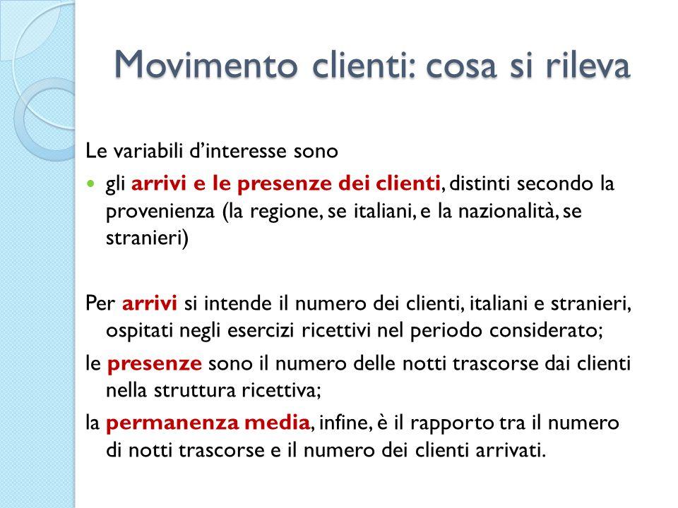 Movimento clienti: cosa si rileva Le variabili dinteresse sono gli arrivi e le presenze dei clienti, distinti secondo la provenienza (la regione, se i
