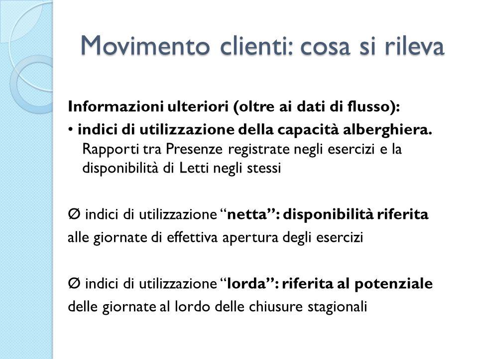 Movimento clienti: cosa si rileva Informazioni ulteriori (oltre ai dati di flusso): indici di utilizzazione della capacità alberghiera. Rapporti tra P