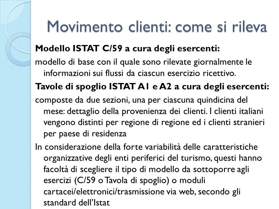 Movimento clienti: come si rileva Modello ISTAT C/59 a cura degli esercenti: modello di base con il quale sono rilevate giornalmente le informazioni s