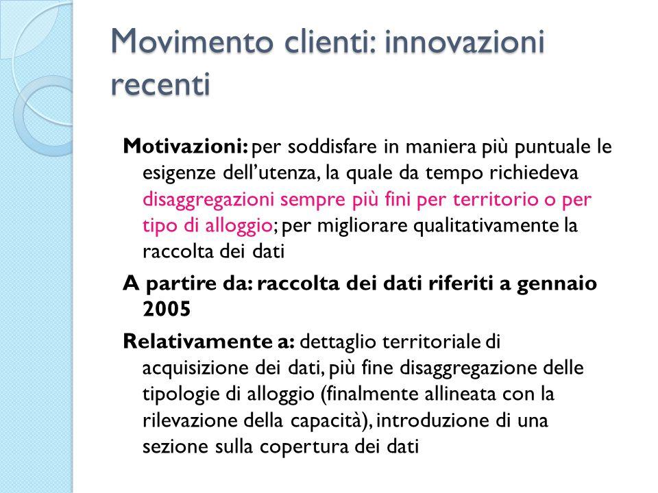 Movimento clienti: innovazioni recenti Motivazioni: per soddisfare in maniera più puntuale le esigenze dellutenza, la quale da tempo richiedeva disagg