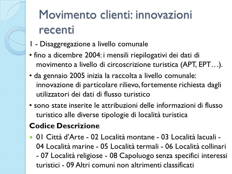 Movimento clienti: innovazioni recenti 1 - Disaggregazione a livello comunale fino a dicembre 2004: i mensili riepilogativi dei dati di movimento a li