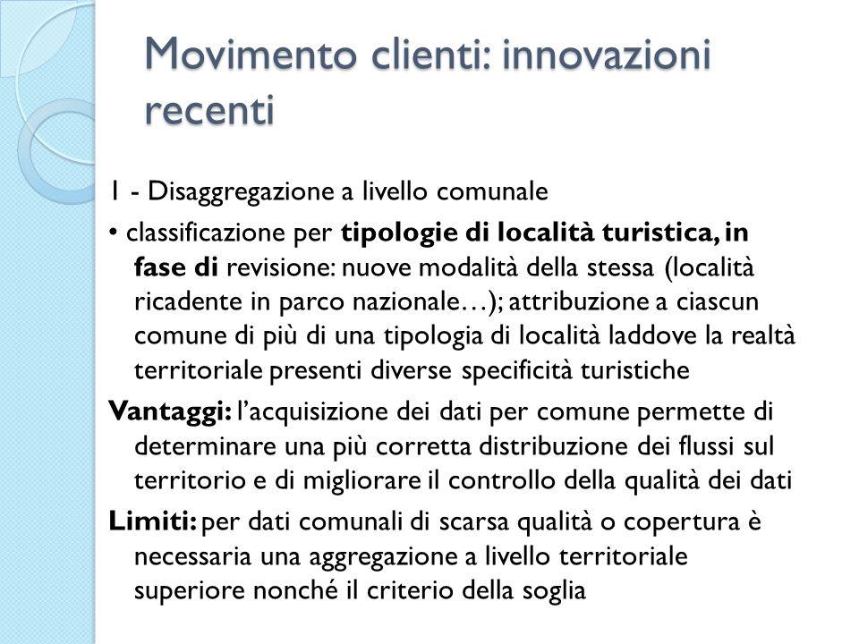 Movimento clienti: innovazioni recenti 1 - Disaggregazione a livello comunale classificazione per tipologie di località turistica, in fase di revision