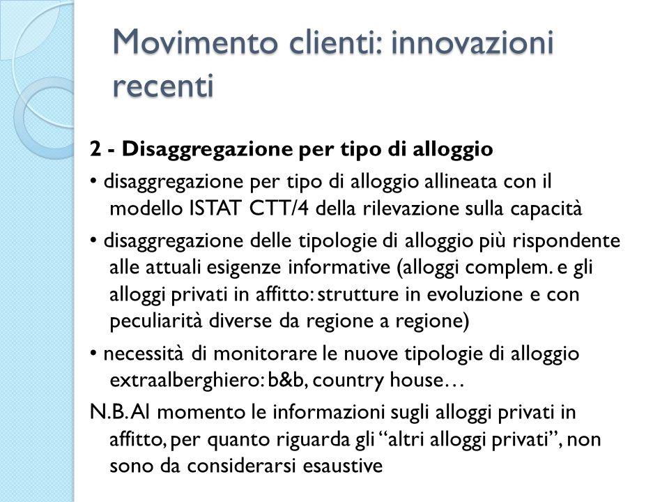 Movimento clienti: innovazioni recenti 2 - Disaggregazione per tipo di alloggio disaggregazione per tipo di alloggio allineata con il modello ISTAT CT