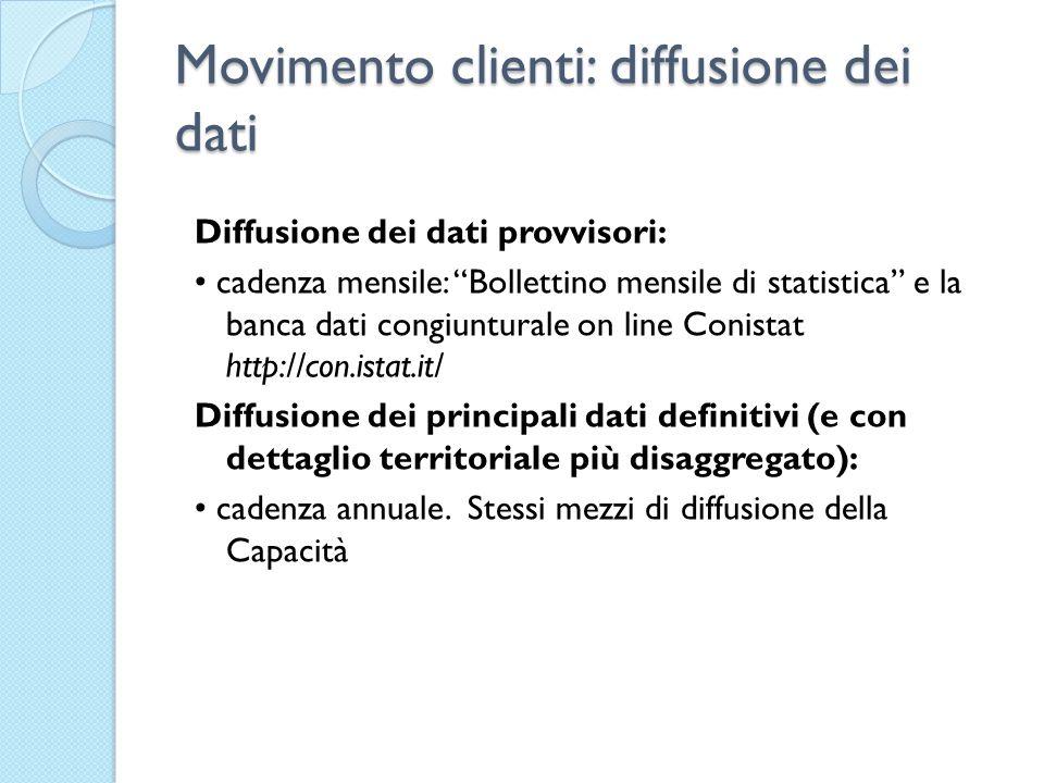 Movimento clienti: diffusione dei dati Diffusione dei dati provvisori: cadenza mensile: Bollettino mensile di statistica e la banca dati congiunturale